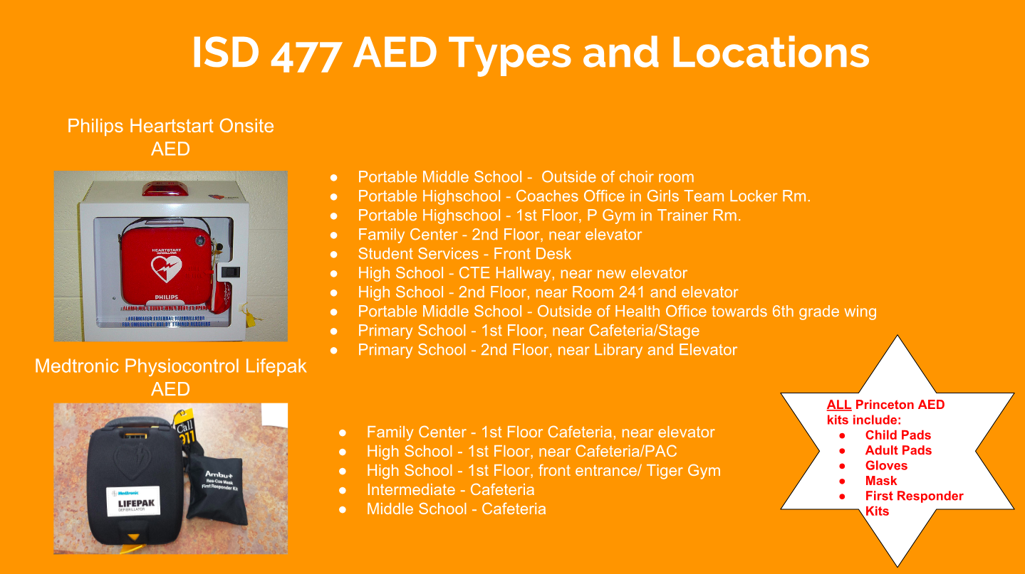 AED Locations in Schools
