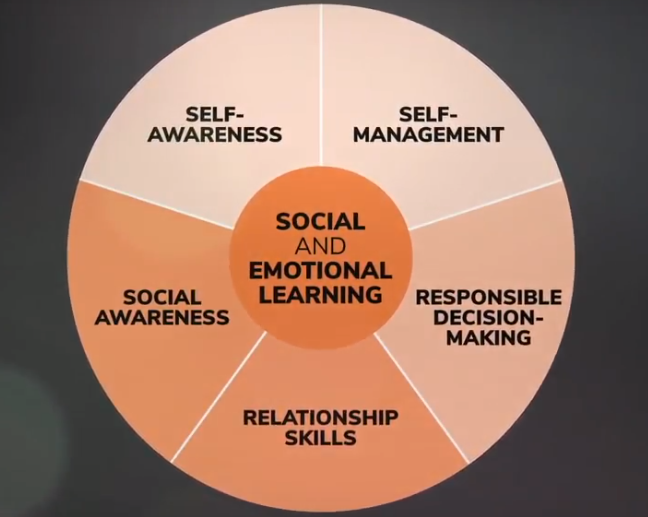 Career Pathways and Social Emotional Learning in Princeton Public Schools